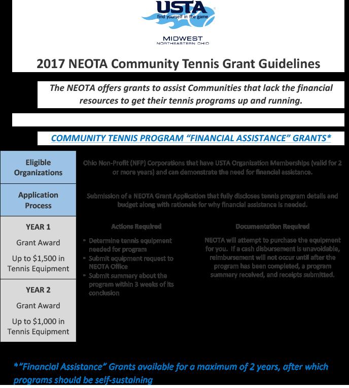 2017_rev1_NEOTA_GRANT_GUIDELINES[1]-2